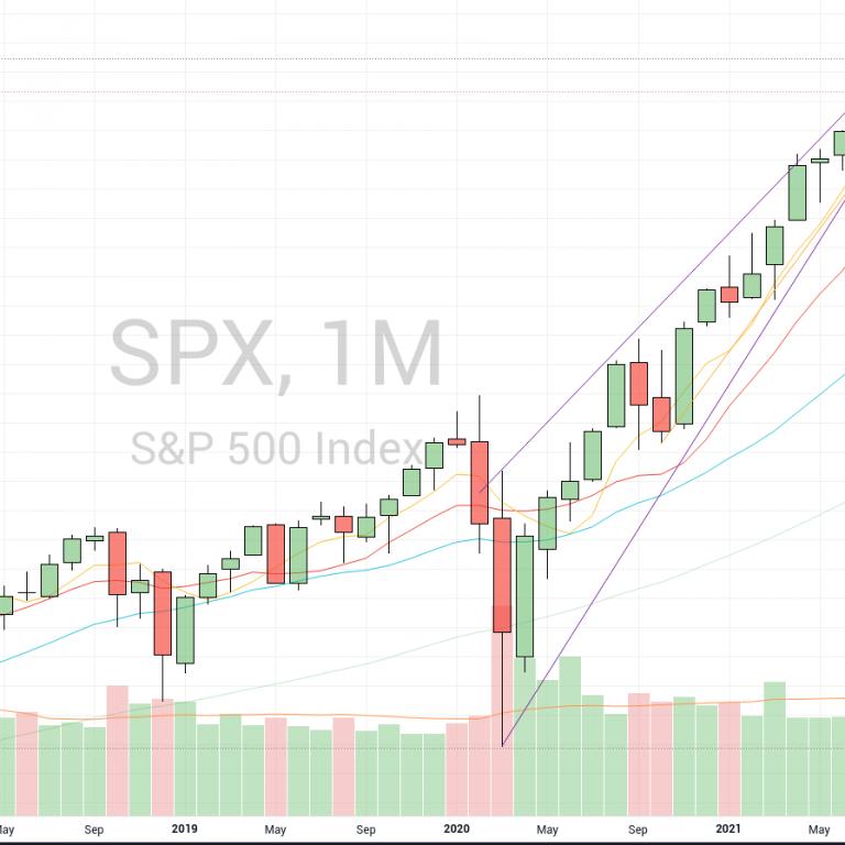 Stock Market Weekend Update